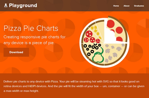 Pizza Pie Charts - data visualizations