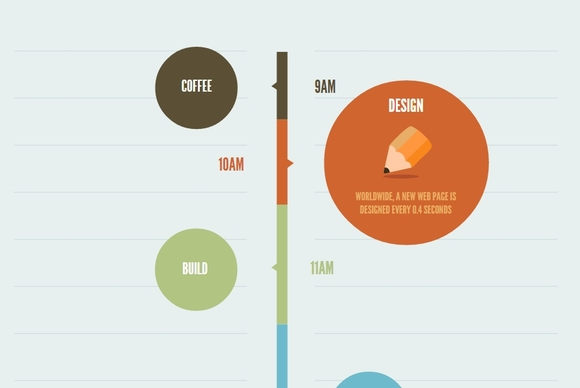 Interactive Infographic with SVG and CSS Animations - CSS3 animation tutorial