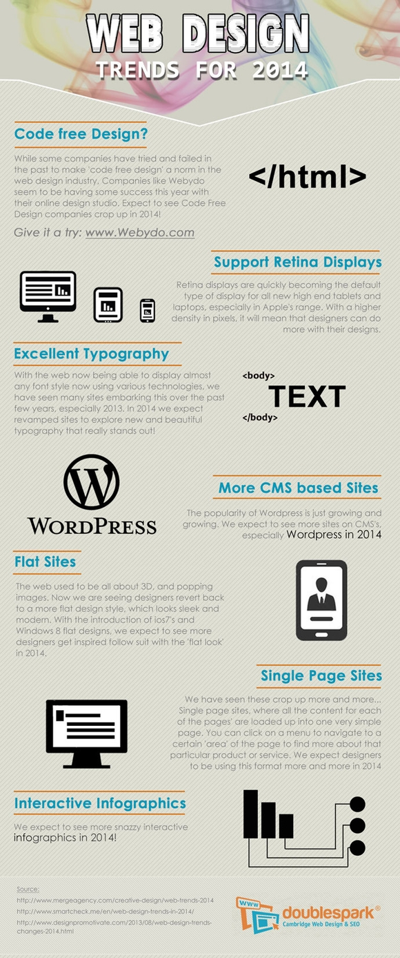Web design trends for 2014 - infographics for web designers