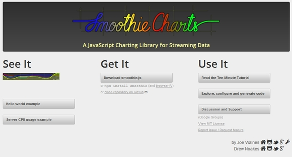 Smoothie Charts - data visualization tools free