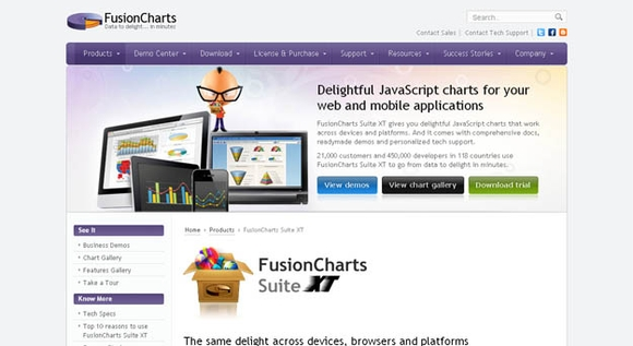 Fusion Charts Suit XT - data visualization tools