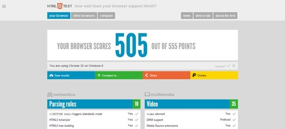HTML 5 TEST - tools for web design